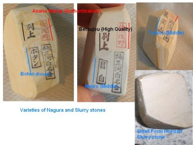 Nagura and slurry stones